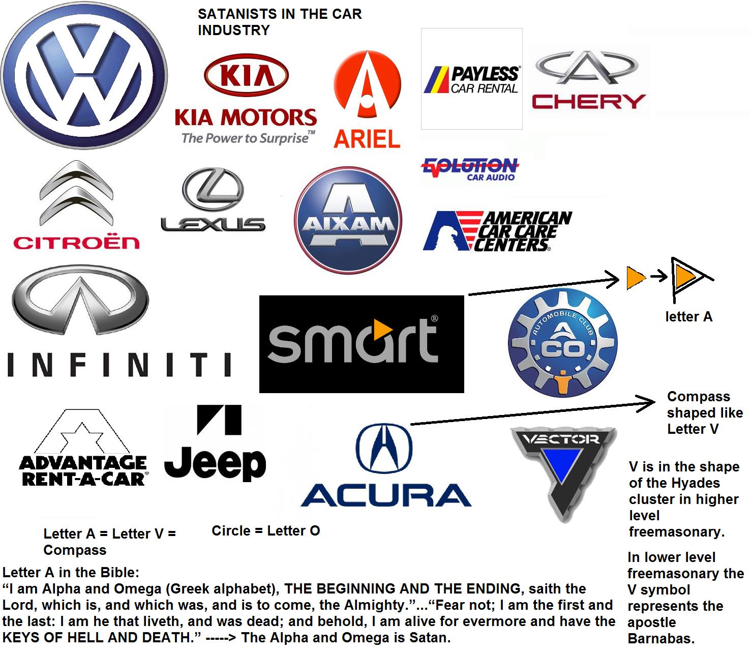 Foreign car symbols