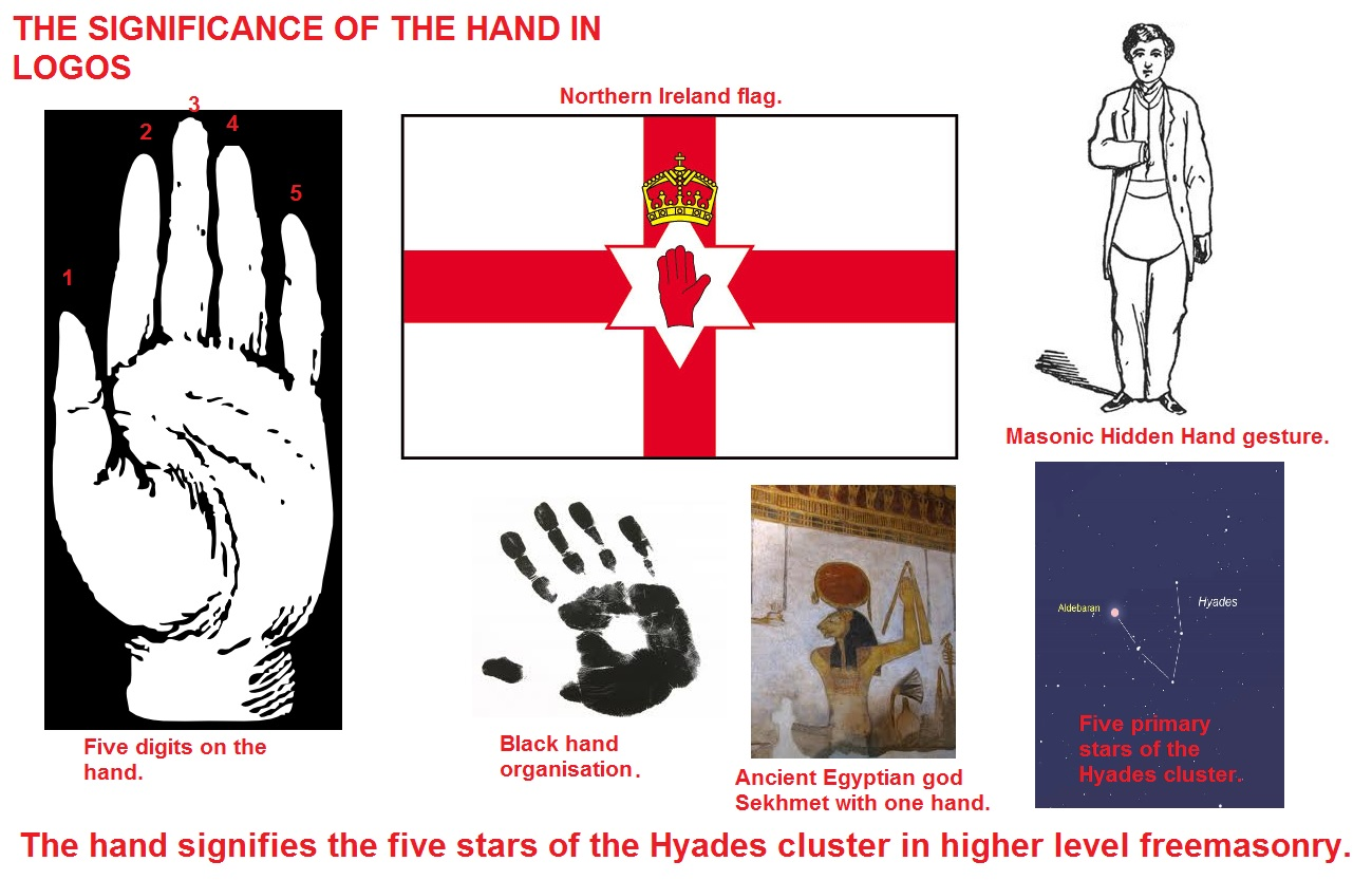 Occult Symbols And Meanings Illuminati Hand
