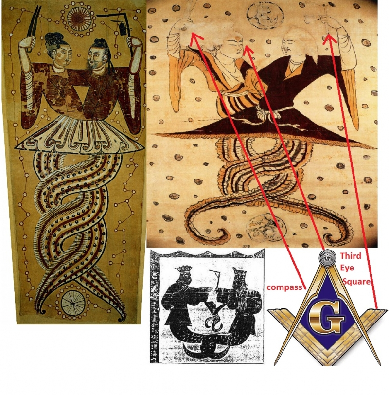 The origins of the masonic compass and square, Fu xi and Nuwa and more