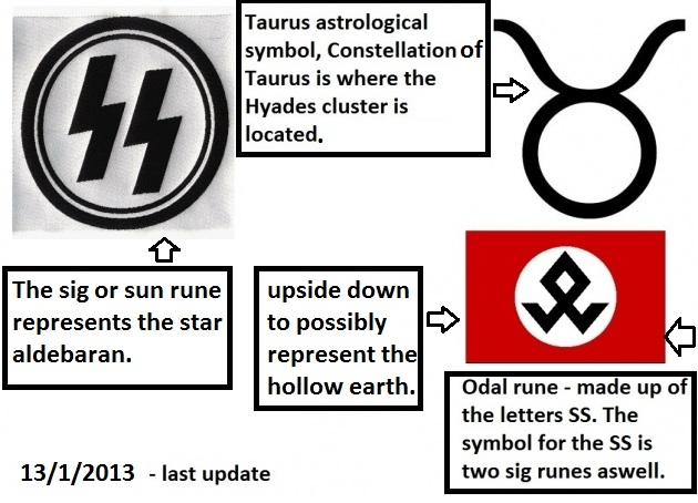 Hollow Earth symbols