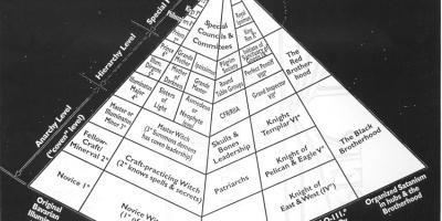 Pyramid of the Illuminati