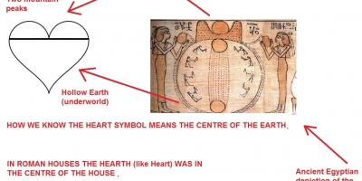 More evidence the Heart symbolises the Hollow earth