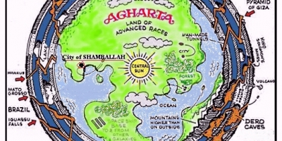 MIGHTY AGHARTA!  , LANDS OF DANGER & GREAT WONDER!