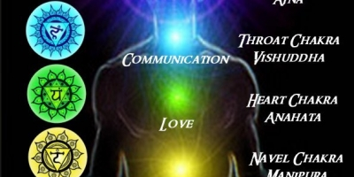 [MUST READ] Methods of Self-Protection from Psychoenergetic Attacks