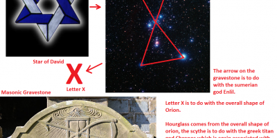 Is the star of david's origin, Orion?