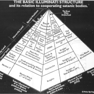 Pyramid of the Illuminati