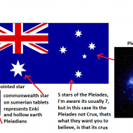 Annotated Australian flag