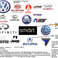 Satanist's monopoly on Oil and the Car industry exposed