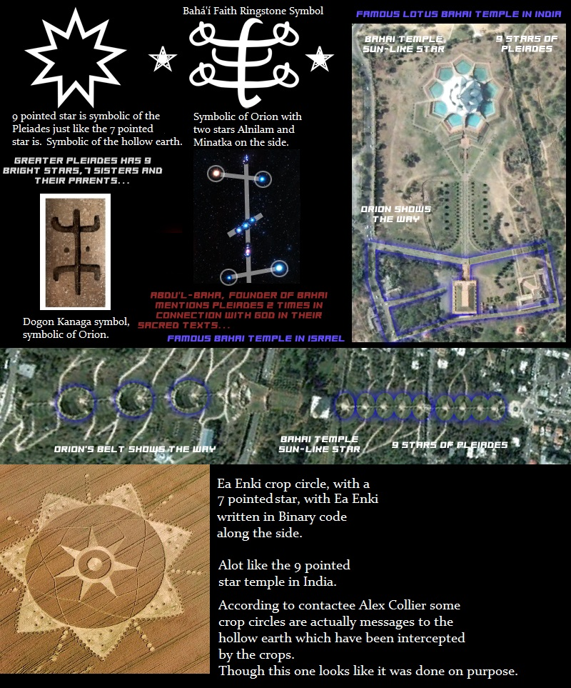 Bahai Faith Symbols And Temples The Real Meanings Truth Control