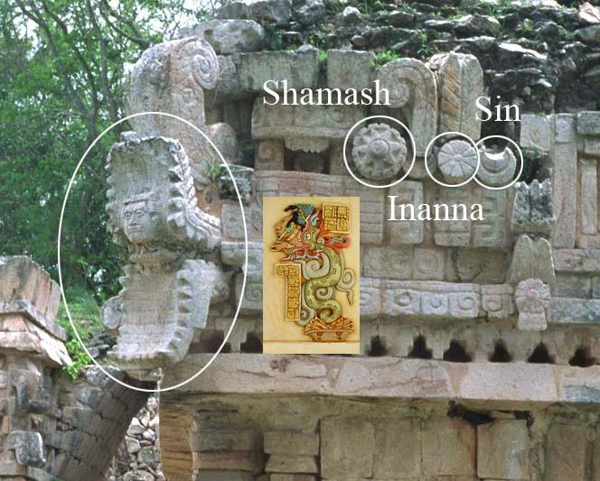 Sumerian Gods In Mexico Truth Control