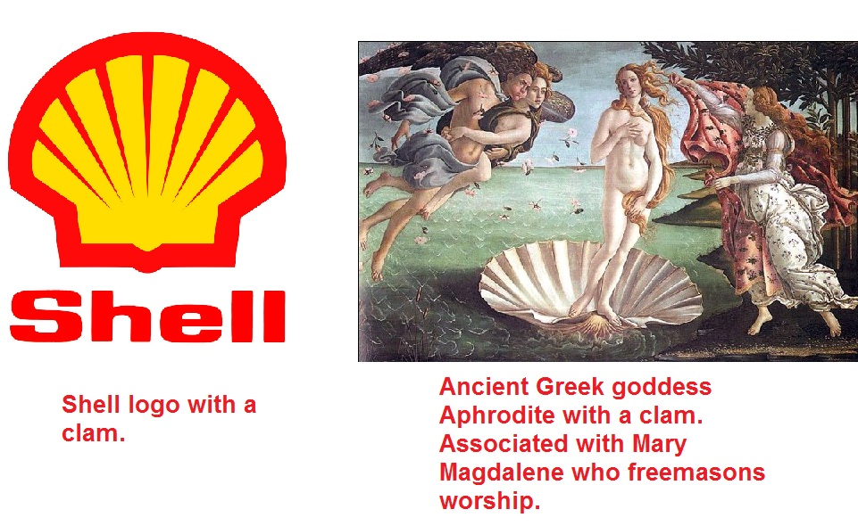 Shell Logo And Greek Goddess Aphrodite Truth Control