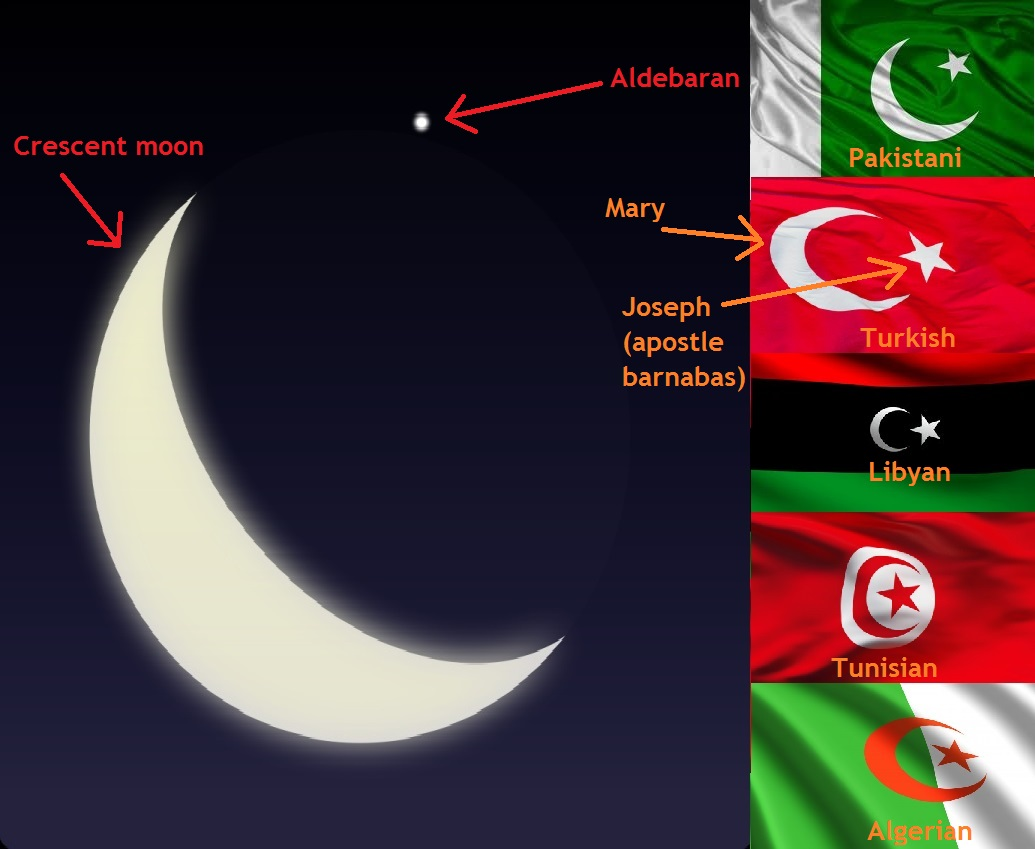 Why Do Flags Have Moons And Satanic Symbols On Them Truth Control
