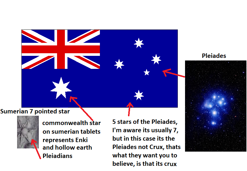 Annotated Australian Flag Truth Control