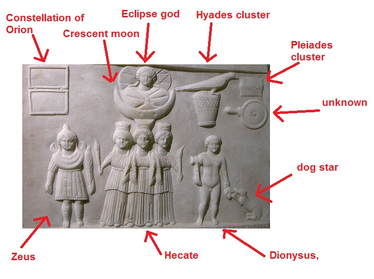 Ancient Greek Symbology Truth Control