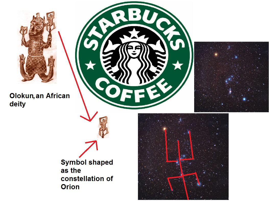 What Does Olokun An African Deity The Star Bucks Logo And Orion