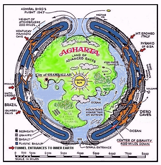 Inner Earth Picture