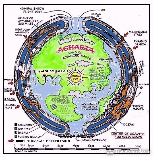 This is a Picture of The Hollow Earth.