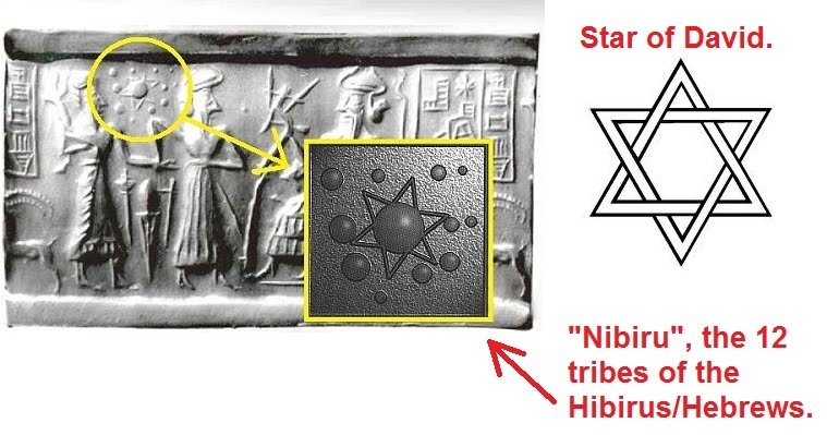 Was Stitchin right about the sumerian tablets?