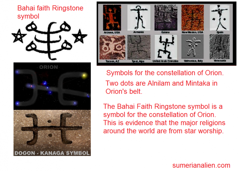 Bahai Faith Ringstone Symbol
