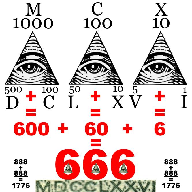 1776 mdc clx xvi 666 truth control