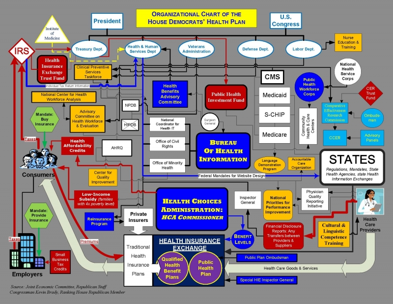 House Democrats Health Care Plan