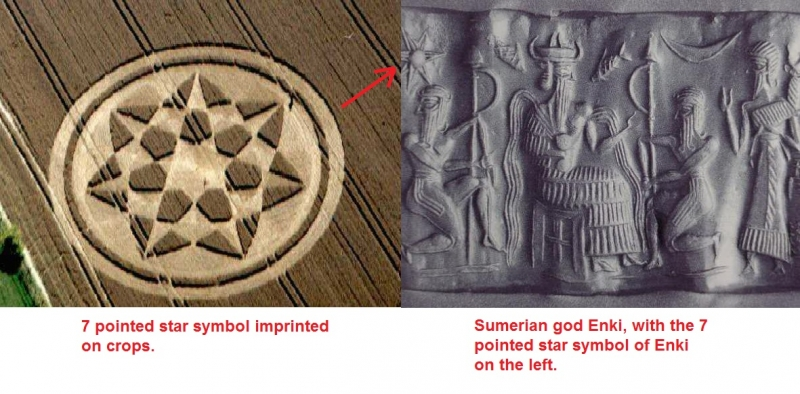 Sumerian god Enki is in the bible - the son of man | Truth