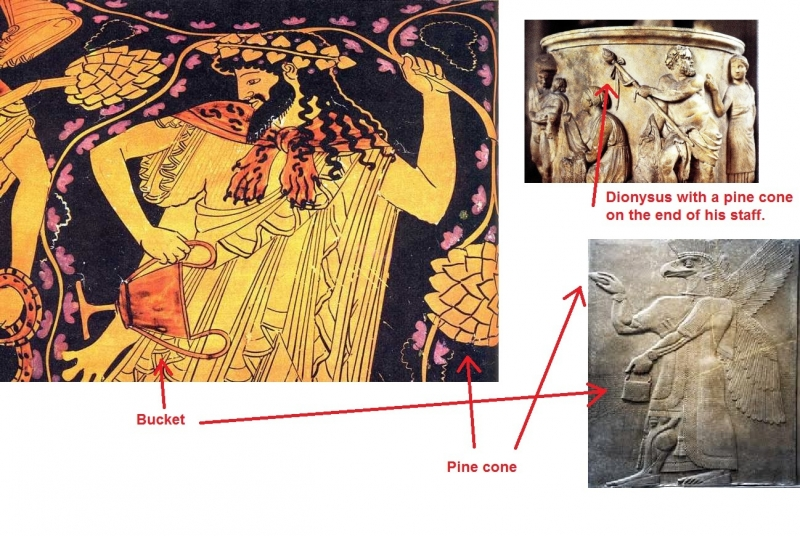 Greek god Dionysus is on the Sumerian tablets