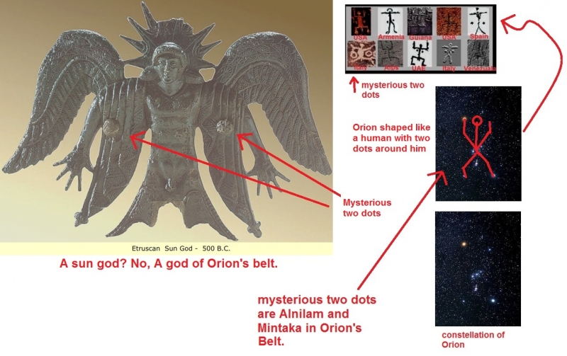 Etruscan sun god is a god of Orion's belt