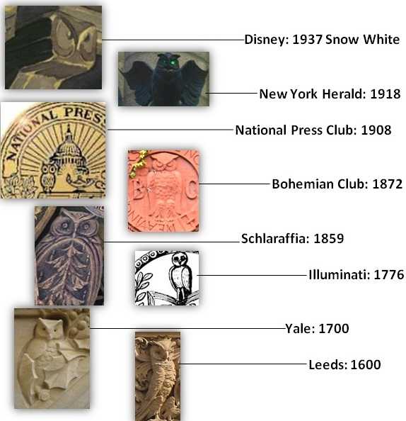 illuminati timeline