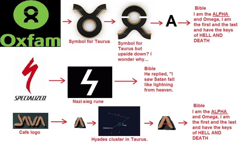Symbols for satan