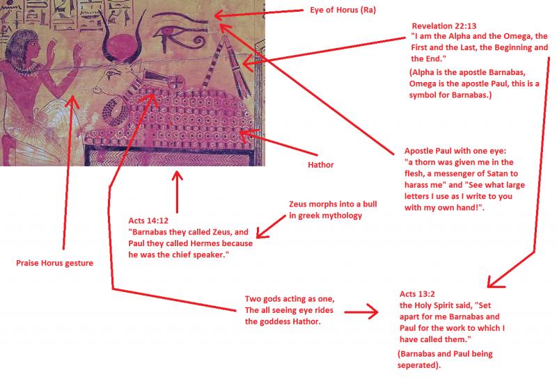 Hathor and the eye of Horus
