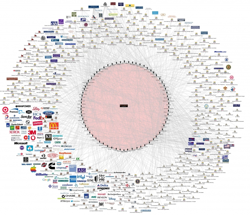Bilderberg Group Infographic