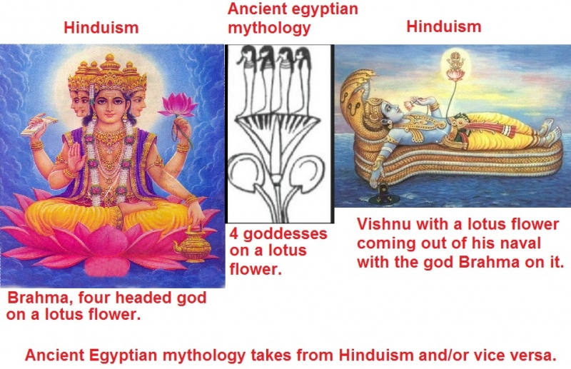 Similarities between Hinduism and Egyptian mythology