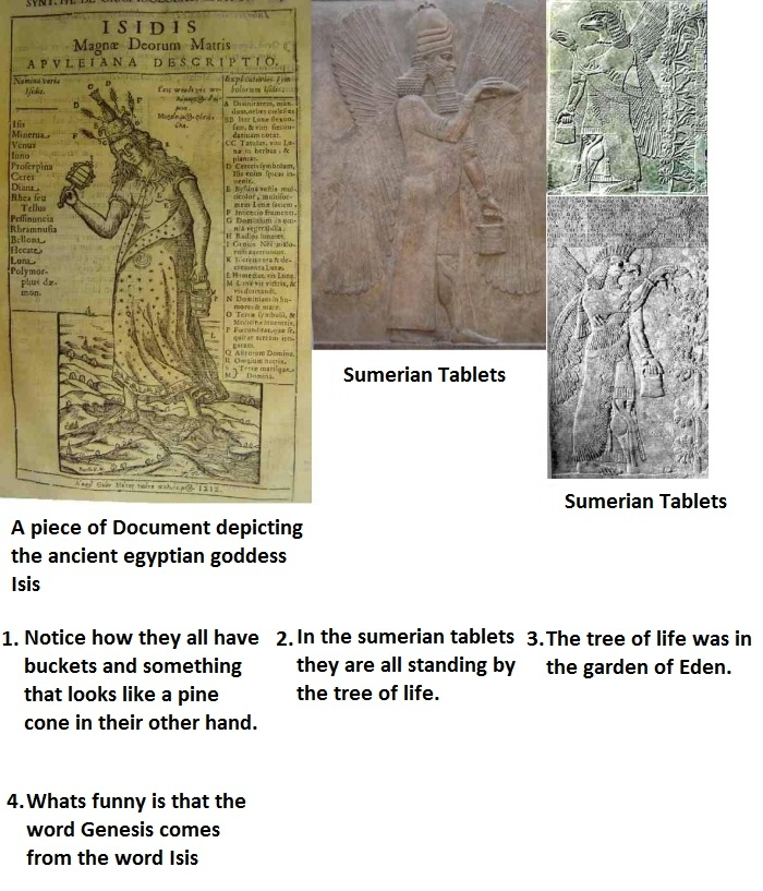 Ancient Egyptian Goddess Isis In Sumerian Tablets