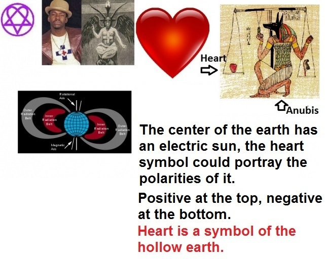 HEART - symbol of hollow earth