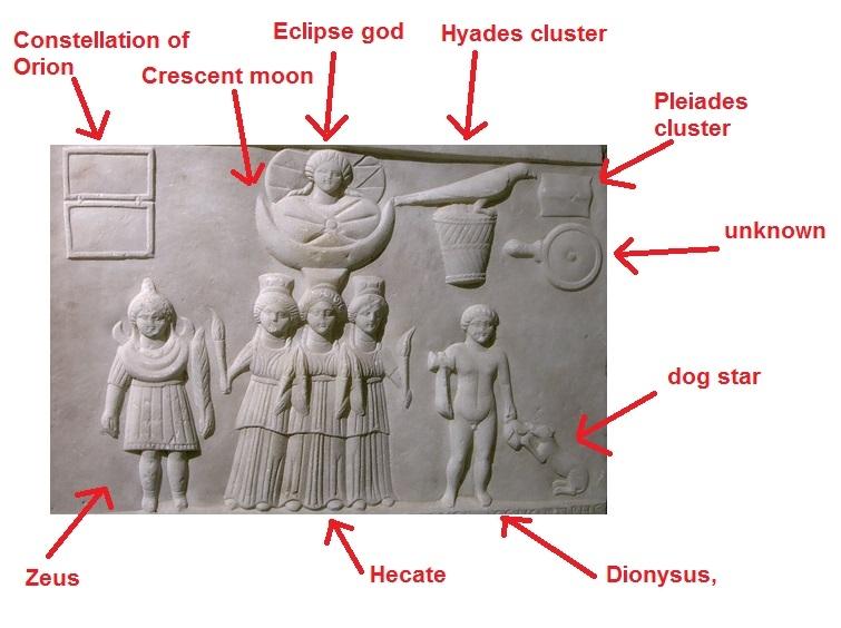 Ancient Greek symbology