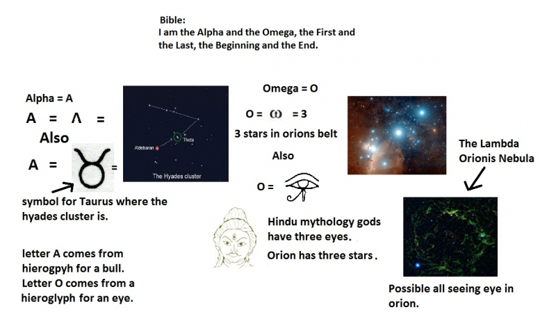 Hyades cluster and orion in mythology