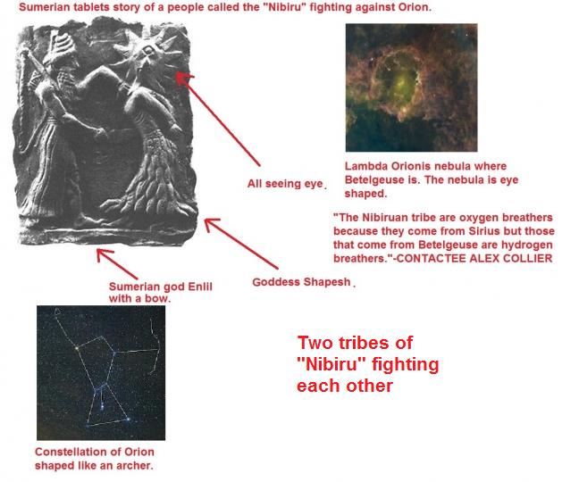 Documented evidence of nuclear war by Sumerians