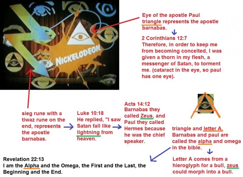 Nickelodeon symbolism