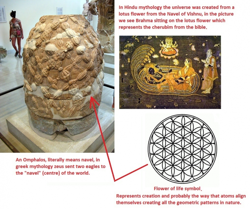 The meaning behind the mystery artifact called Omphalos