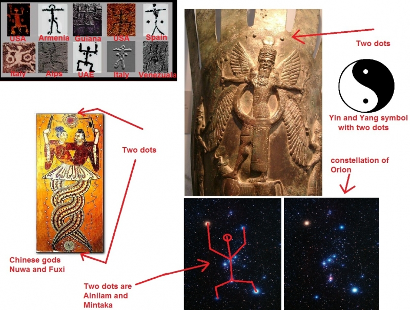 Origins of the Yin and Yang symbol, the symbol of the Sumerian god Anu