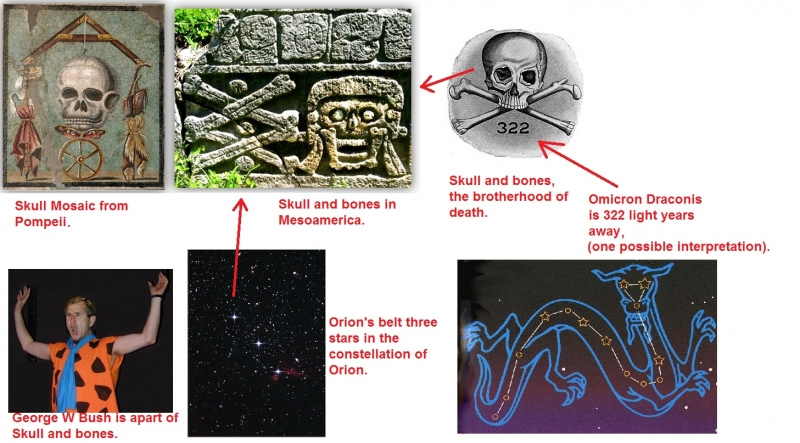 The Brotherhood of Death, Orion's Belt and Draconis
