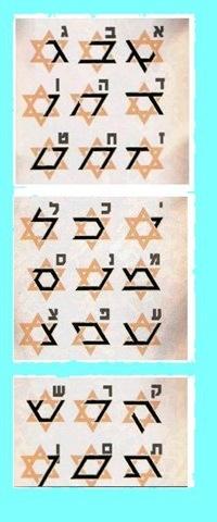 Star of David and Hebrew Alphabet
