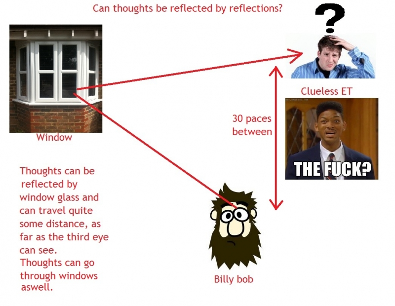 Can thoughts be reflected by glass?
