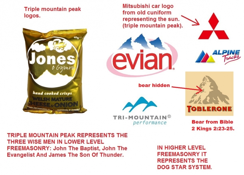Triple mountain peaks in masonic logos