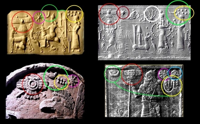Different factions of aliens on sumerian tablets