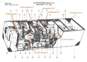 Cutaway view of John Titor's Time Machine