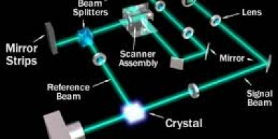 A HOLOGRAPHIC MEMORY DEVICE, AND HOW IT WORKS